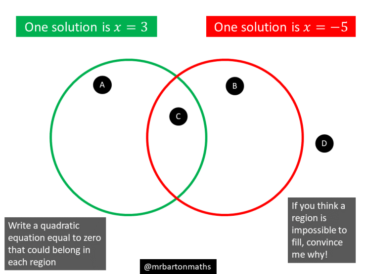 Solutions Of X 3 And X 5 Maths Venns