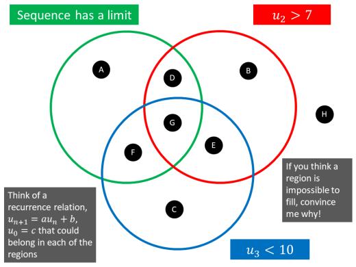 Maths Venns Rich Venn Diagram Maths Activities From Craig Barton