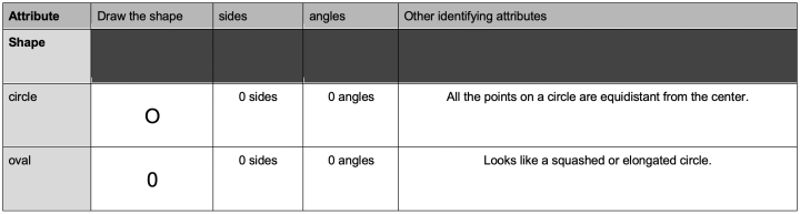 classify two dimensional figures, classify two dimensional figures in a hierarchy based on properties, classifying two dimensional figures 5th grade worksheets, classify two-dimensional figures worksheet, classifying 2 dimensional figures, classifying two dimensional figures, classifying 2 dimensional shapes