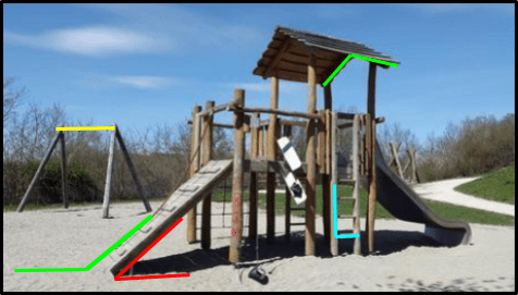how are angles used in the real world, identify the types of angles shown in the picture, acute angles, right angles, obtuse angles, straight angles, 4th grade math