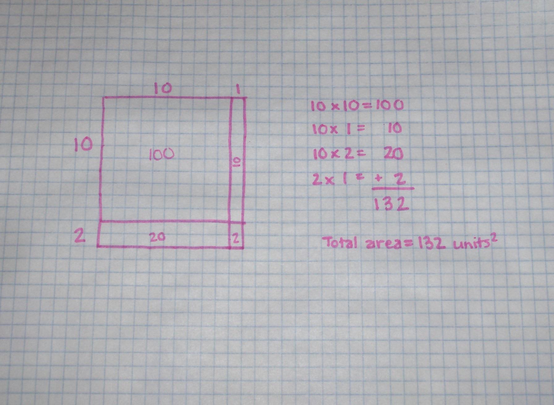 Multiplication And Division Models Worksheets