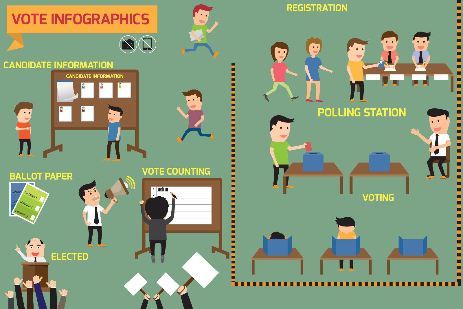 Vote Rigging
