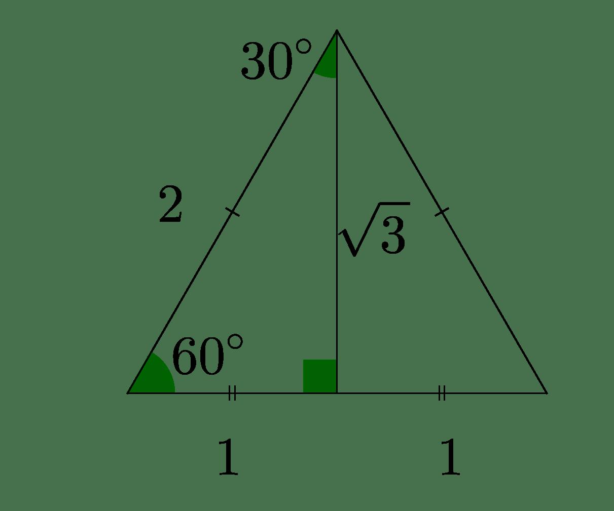 A Maths Tuition Trigonometry Formulas