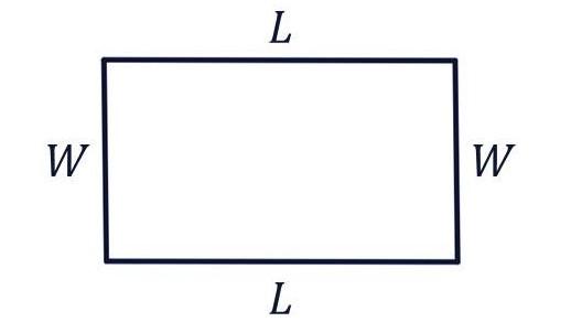 Perimeter of a Rectangle Formula