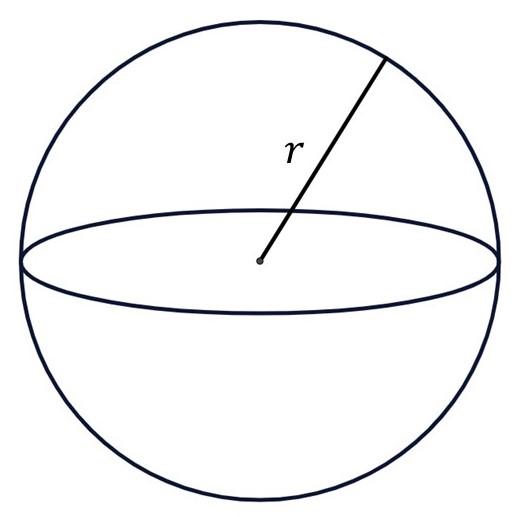 Volume of a Sphere Formula