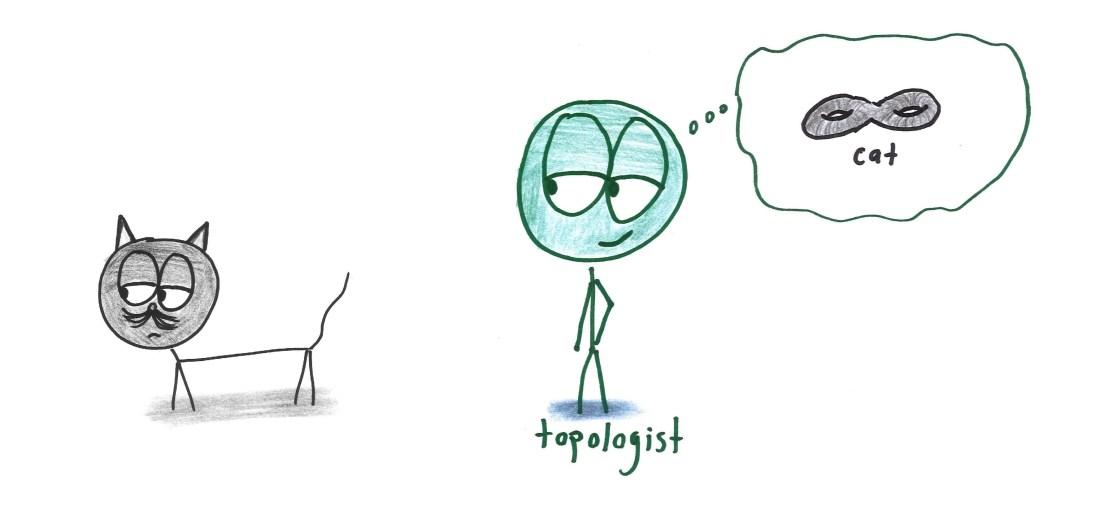 topologist