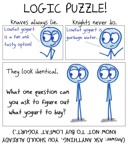 2019.3.15 a logic puzzle about yogurt