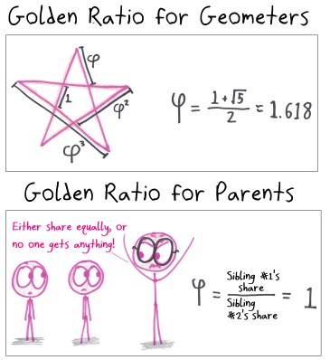 2019.3.7 golden ratios