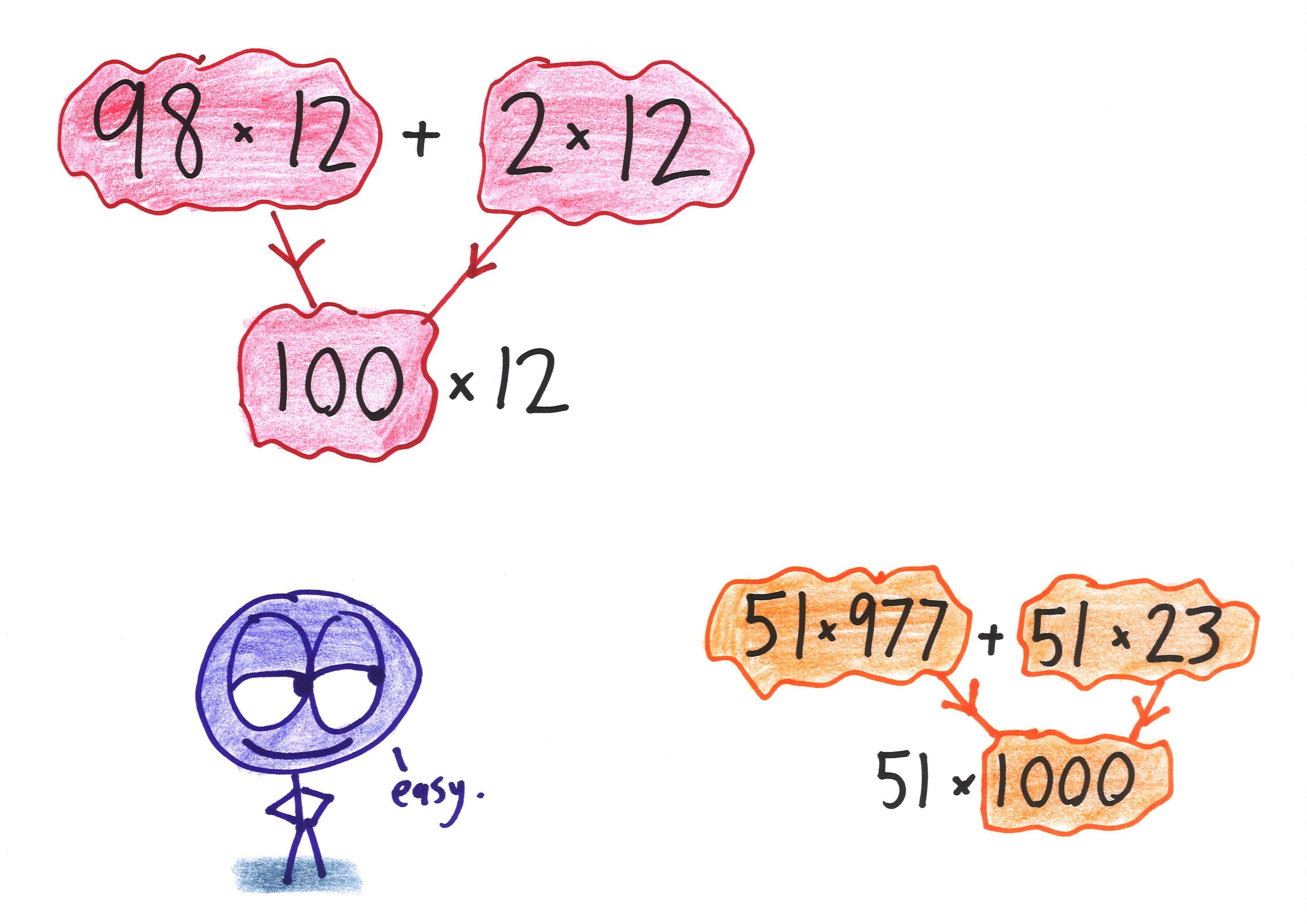 Distributive Genies Math With Bad Drawings