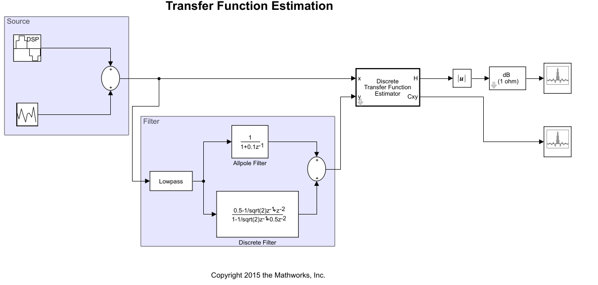 Estimate The Transfer Function Of An Unknown System