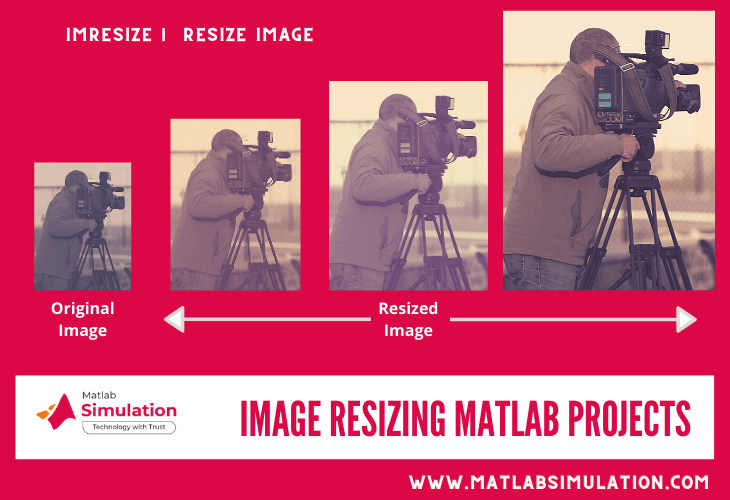 Image resizing projects in matlab