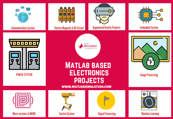 Electronics Projects for students using matlab