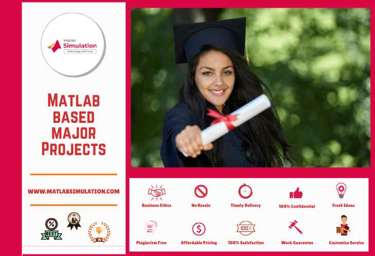 Matlab based major projects for ece cse eee students