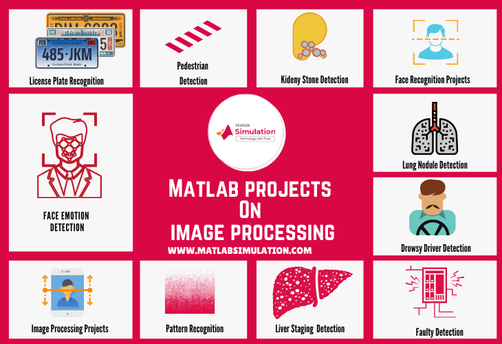 Top 9 Image processing matlab projects
