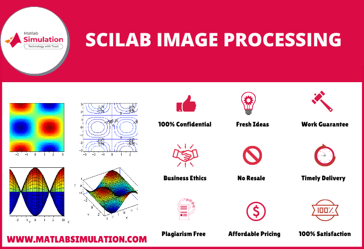 Image Processing Scilab Projects with source code