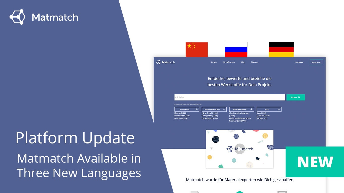 Matmatch Platform Update: Three New Languages
