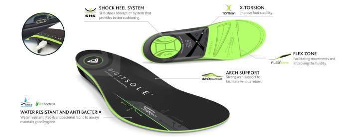 Digitsole, a startup from France, integrates electronics into footwear to offer consumers more functions. Run Profiler are connected insoles dedicated to measure, analyze and improve running performance. Equipped with an activity tracker, they are more precise and complete than a wristband or a connected watch, due to which the Run Profiler is able to analyze sports performance in 3D and real-time. This data helps improve performance, manage fatigue and detect the risk of injury.