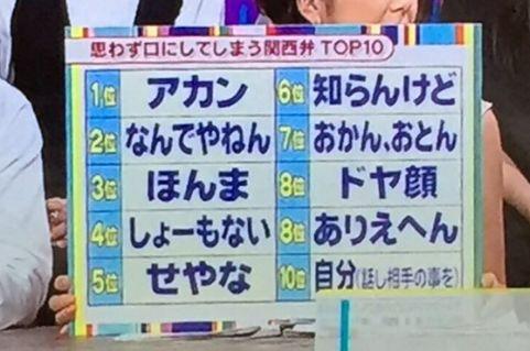 関東人が使う関西弁ランキングの1位は「アカン」 関西弁の ...