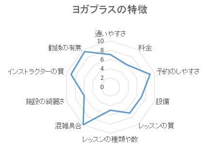 ZenPlaceの特徴