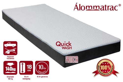 biflex matrac kép