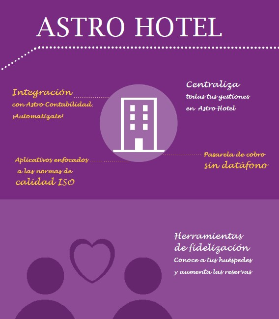 Pms Hotel