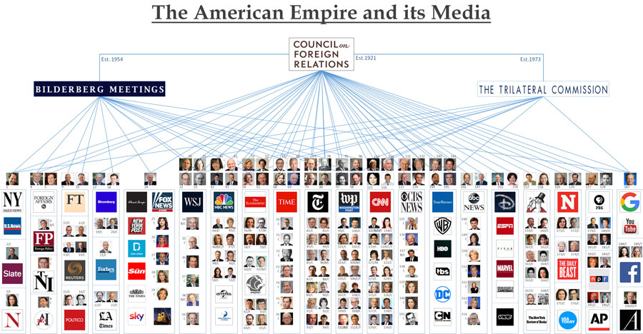 World Global Elite