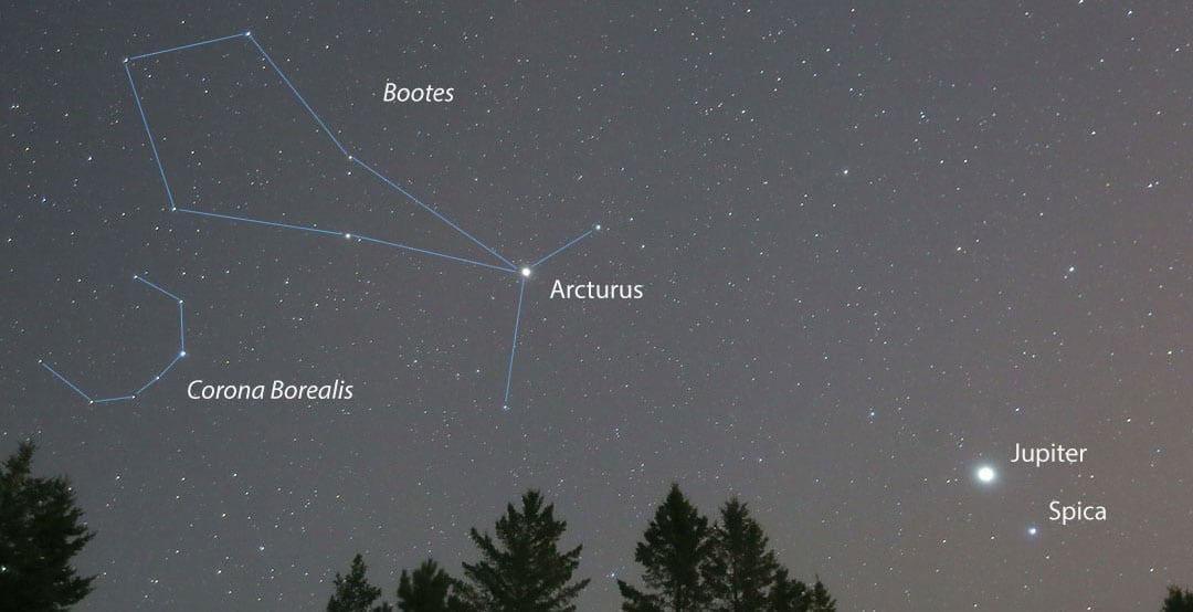 Arcturians Alien Race ,Arcturus, Bootes Constellation