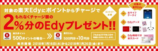 楽天Edyのポイント交換で2%プレゼントキャンペーン