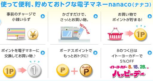 nanacoの概要