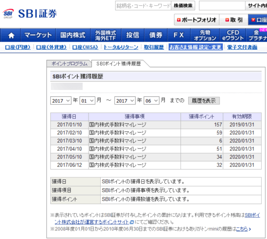 SBI証券の国内株式手数料マイレージでのSBIポイント獲得履歴