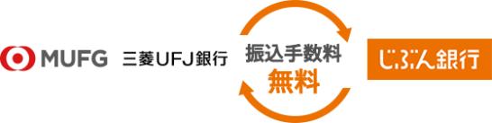 じぶん銀行と三菱UFJ銀行間の振込手数料が無料の図