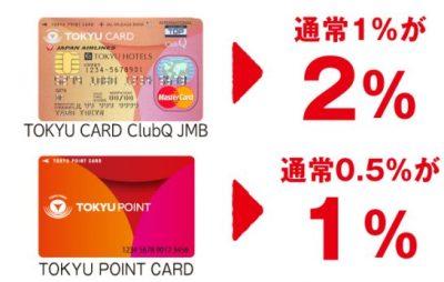 東急カードのPASMO定期券購入ポイント2倍