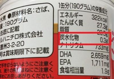 魚の缶詰(水煮)