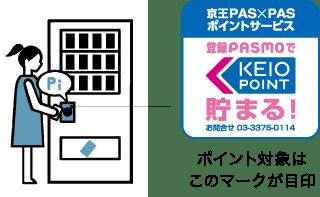 京王PAS×PASポイントサービスの対象のマーク