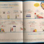 dカードのサービスガイド (日々のお買い物)