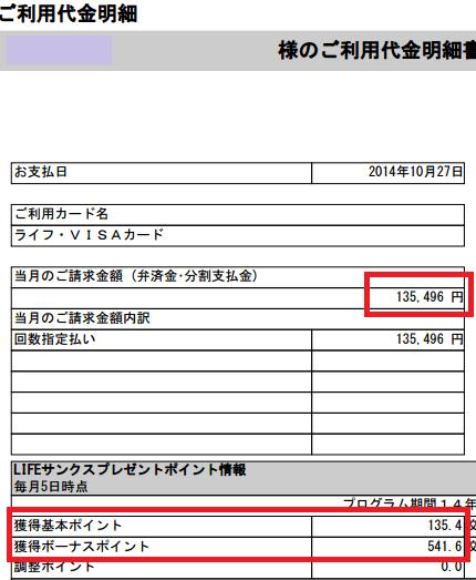 ライフカードの利用明細(2014年の誕生月)