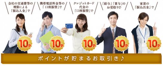 セブン銀行でnanacoポイントが貯まる取引のイメージ