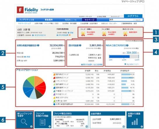 フィデリティ証券のマイページ