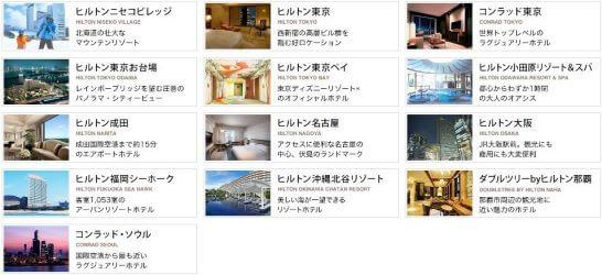 ヒルトン・プレミアムクラブ・ジャパンの対象ホテル