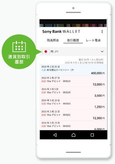 Sony Bank WALLETアプリの利用履歴