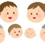 3世代の家族の顔のイラスト