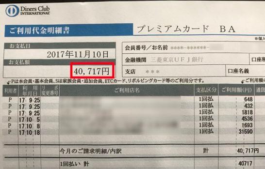 ダイナースのビジネス・アカウントカードの利用代金明細書