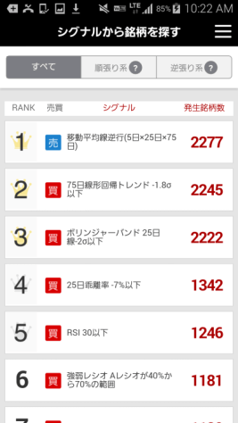 PICK UP! 株チャート