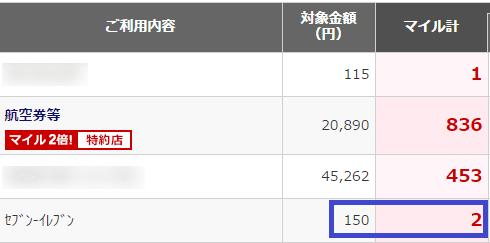 JALカードの50円単位での四捨五入