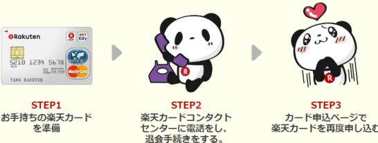 楽天カードのお買い物パンダデザインへの切り替え手続