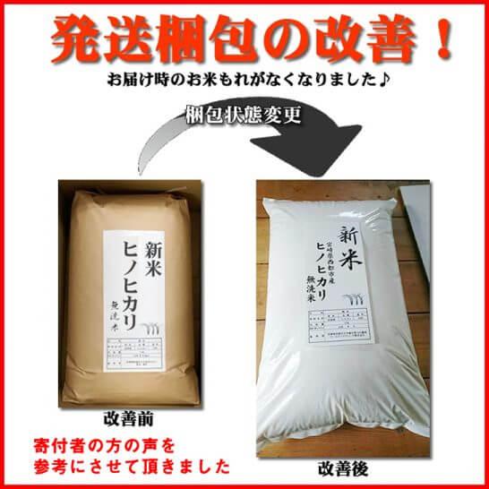 宮崎県 都農町のふるさと納税の改善策