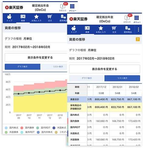楽天証券のiDeCo専用スマートフォンサイト (運用資産)