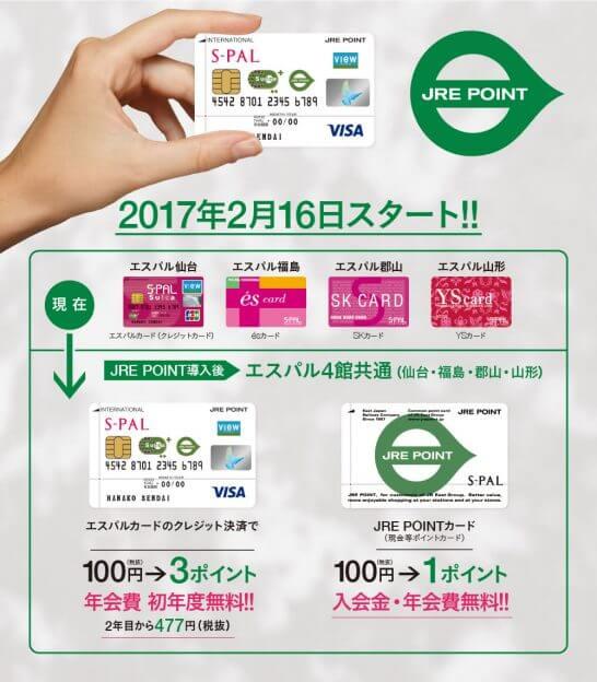 エスパル4店舗へのJRE POINT導入