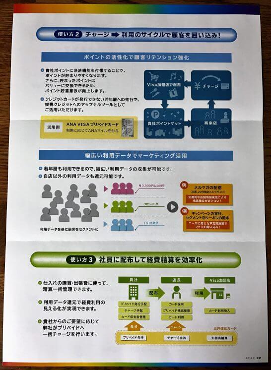 三井住友VISAプリペイドの使い方2