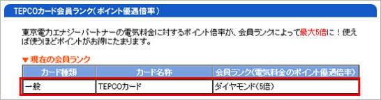 TEPCOカード会員ランク(電気代のポイント倍率)の確認画面